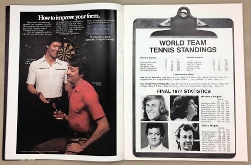 World Team Tennis Standings 1978