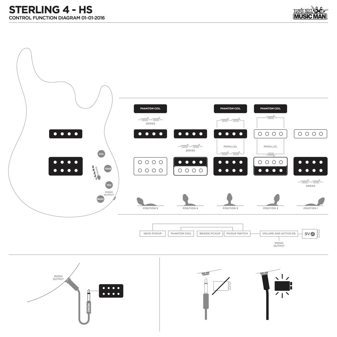 Steve Morse Wiring Diagram Schematics For Steven Guitar Mark Knopfler