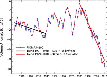 More than 100 years of Arctic sea ice volume reconstructed with help from historic ships' logbooks