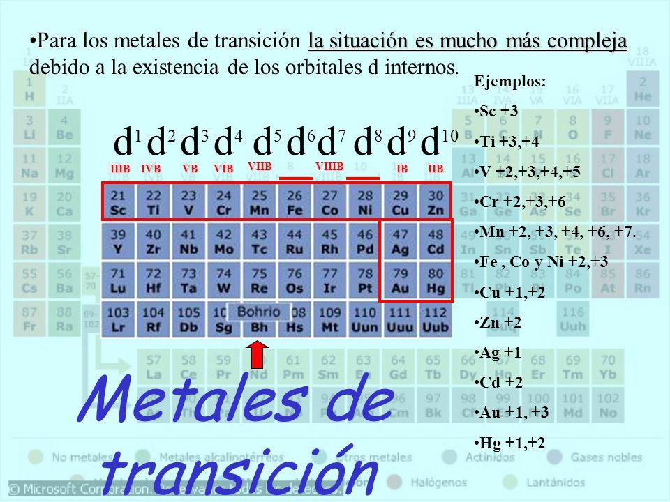De la tabla periodica metales skandinavisk men grupos de la tabla periodica metales de transicion choice image grupos de la tabla periodica metales urtaz Image collections