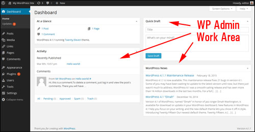 The WordPress Control Section Explained