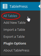 How To Create And Insert Tables With WordPress