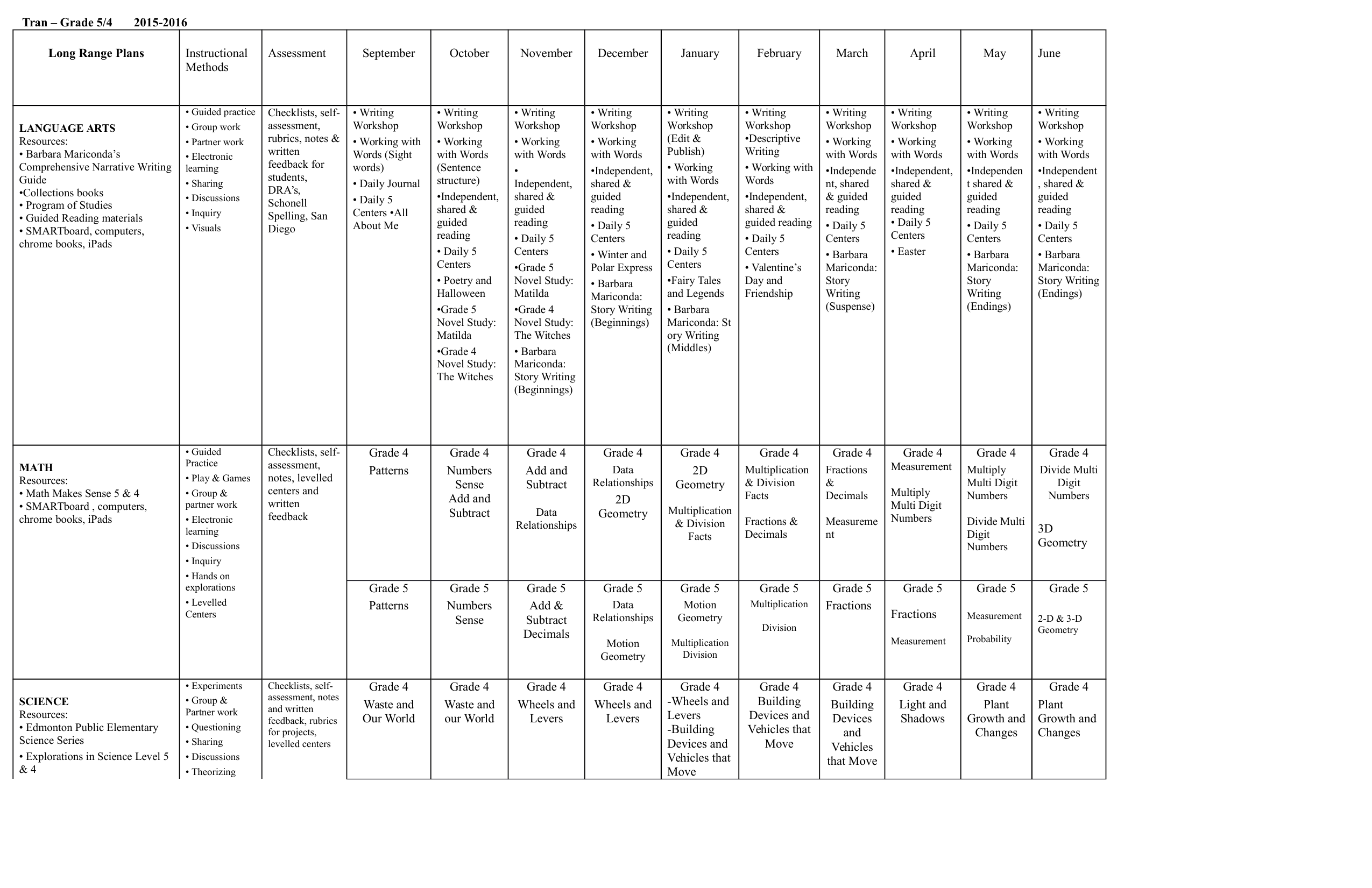 Ekg Label Worksheet