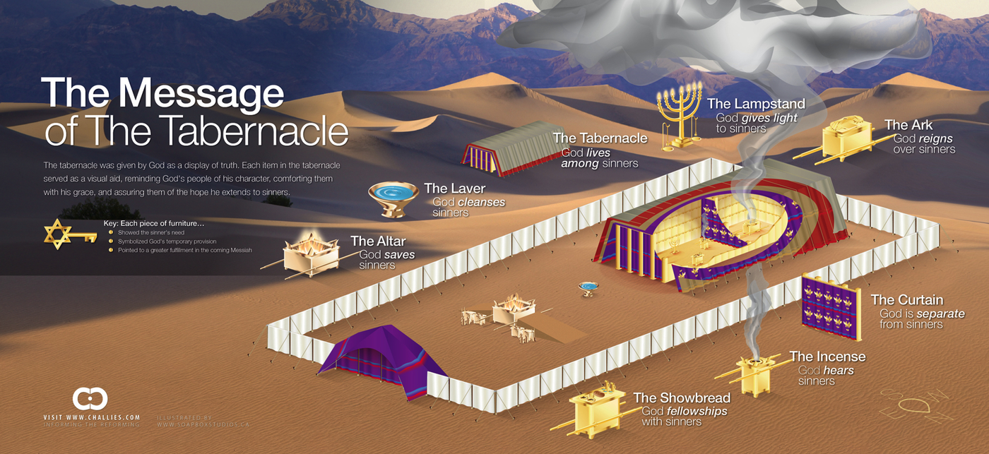Serving as lead constructor Bezalel with other skilled craftsmen followed meticulous details to build the moveable tent of meeting including the ark of ... & Bezalel (Heroes of the Faith)