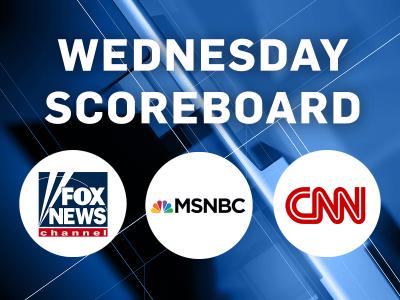 Wednesday, April 21 Scoreboard: Tucker Carlson Tonight ...