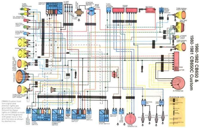 1982 honda nighthawk wiring diagram  wiring diagrams