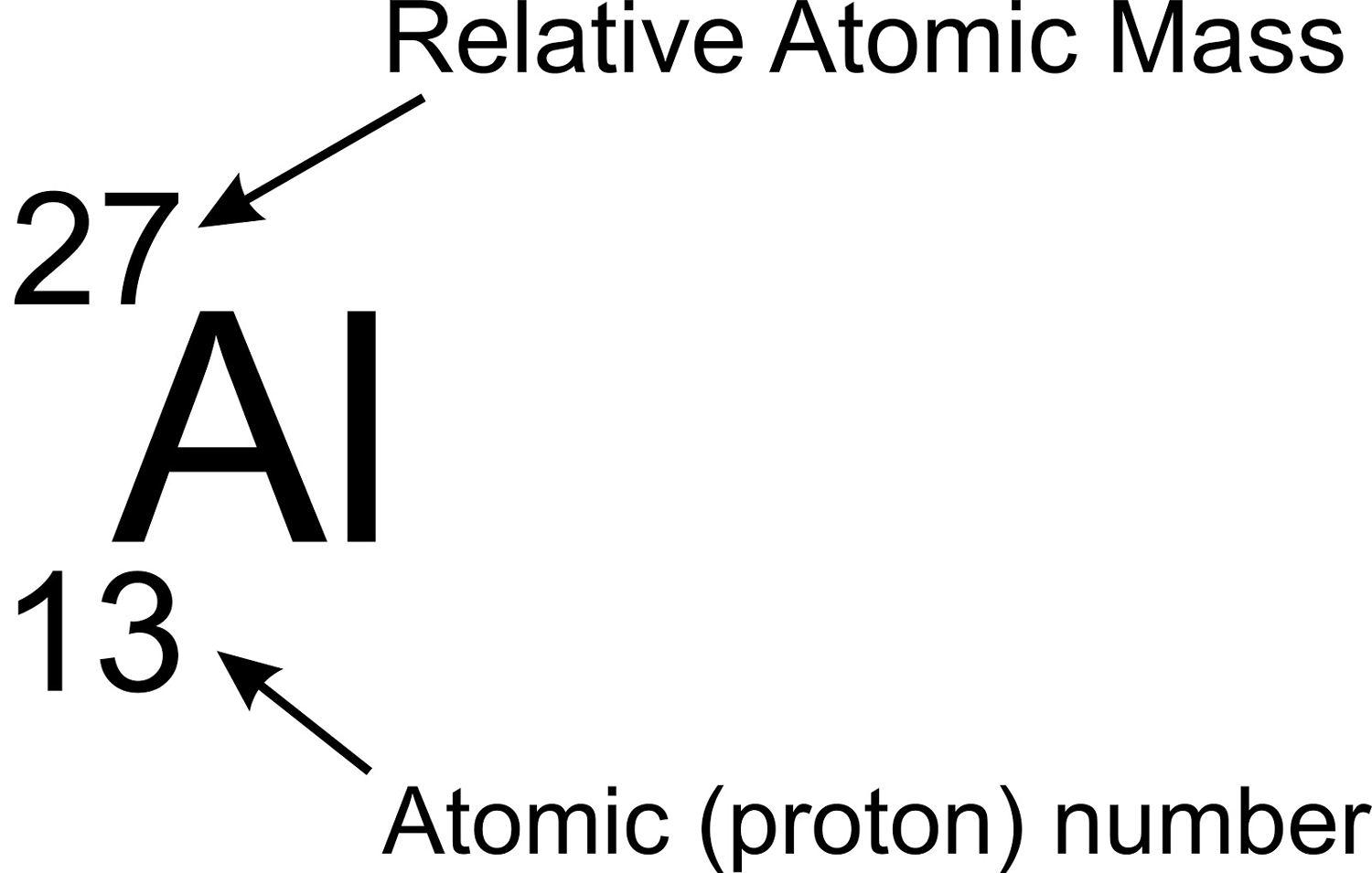 Inside The Atom Lesson