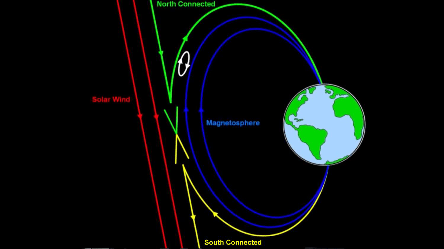 Earth As A Magnet Lesson