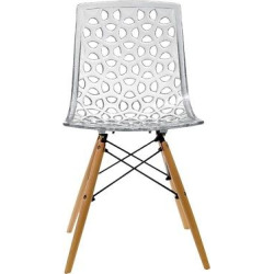 Aeon Sandra Polycarbonate Chair – Clear (Set of 2)