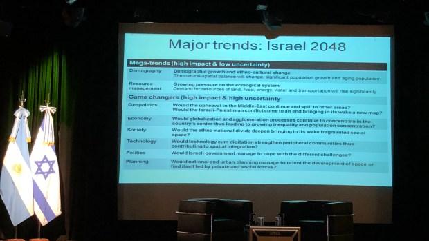Las metas de Israel para su futuro próximo