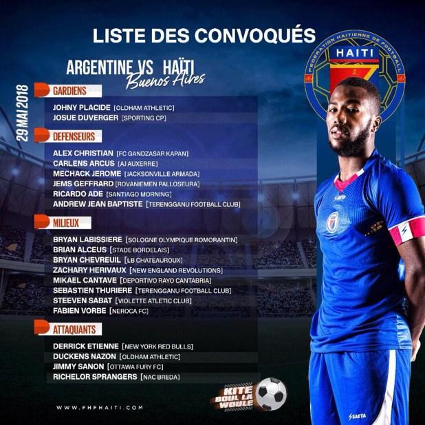 Los convocados por el técnico francés Marc Collat para el amistoso contra la Argentina