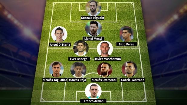 La formación de Argentina contra Nigeria
