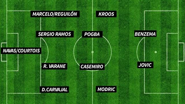 """4-4-2 con Casemiro yy Pogba en el centro. y la llegada de Jovic para acompañar a Benzema con un """"doble 9"""""""