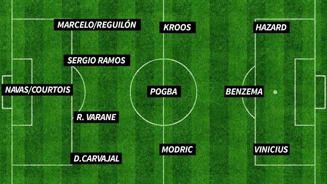 4-3-3 con Hazard y Vinicius por las bandas y Pogba comandando en la mitad de cancha