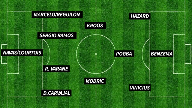 4-2-1-3 con Modric y Kroos de doble cinco, Pogba de enganche y el tridente