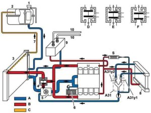 Cooling System Complications: Auxiliary Water Pumps