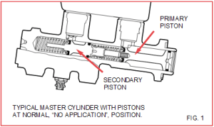 No Brake Pedal Condition with New Master Cylinder Installation | Know Your Parts