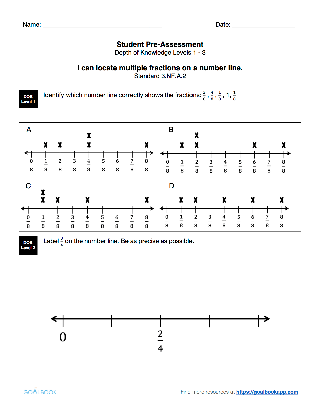 3 2 Fractions And Number Lines