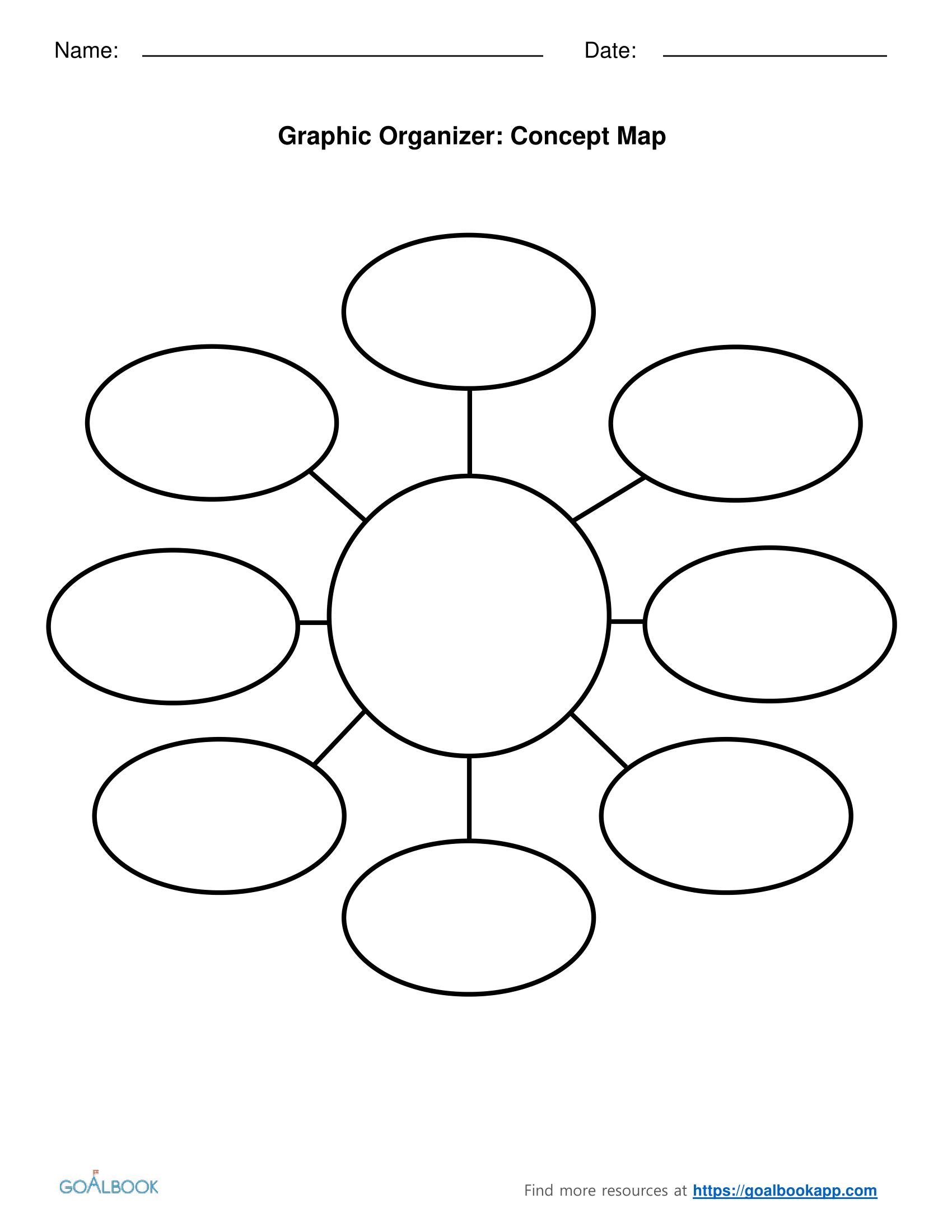 Graphic Organizers For Brainstorming