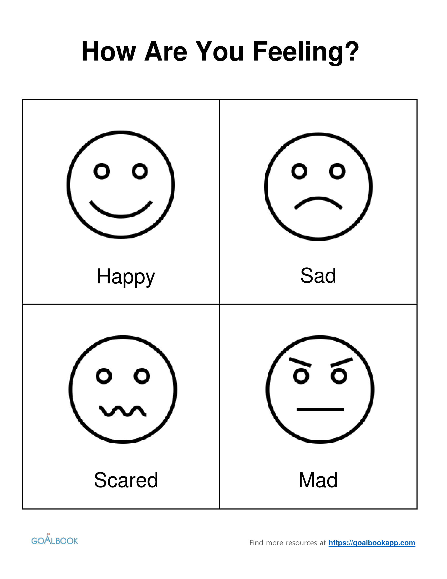 Facial Expression Emotion Chart