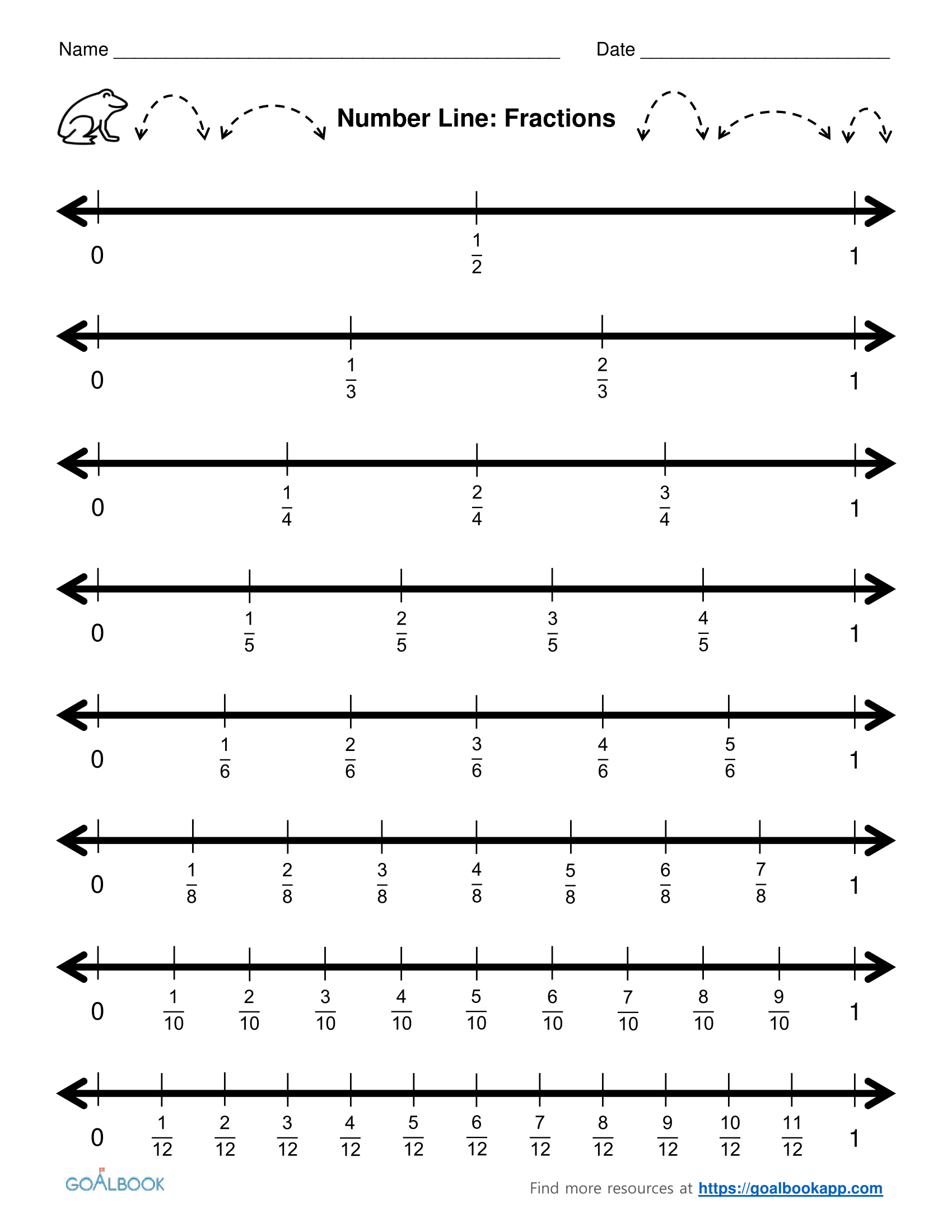 Fractions On A Number Line Examples