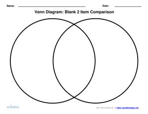 Venn Diagram | UDL Strategies
