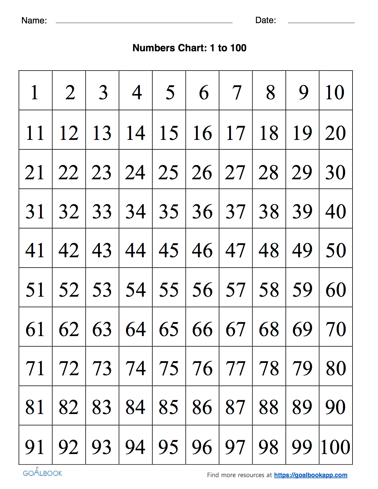 Worksheet For Numbers 1 100