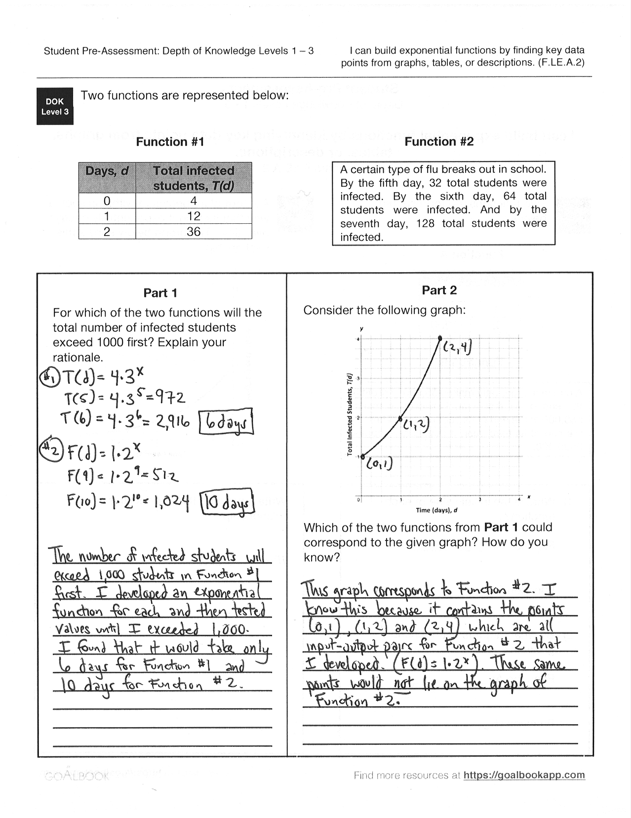 Hsf Le 5 Interpret Functions In Context