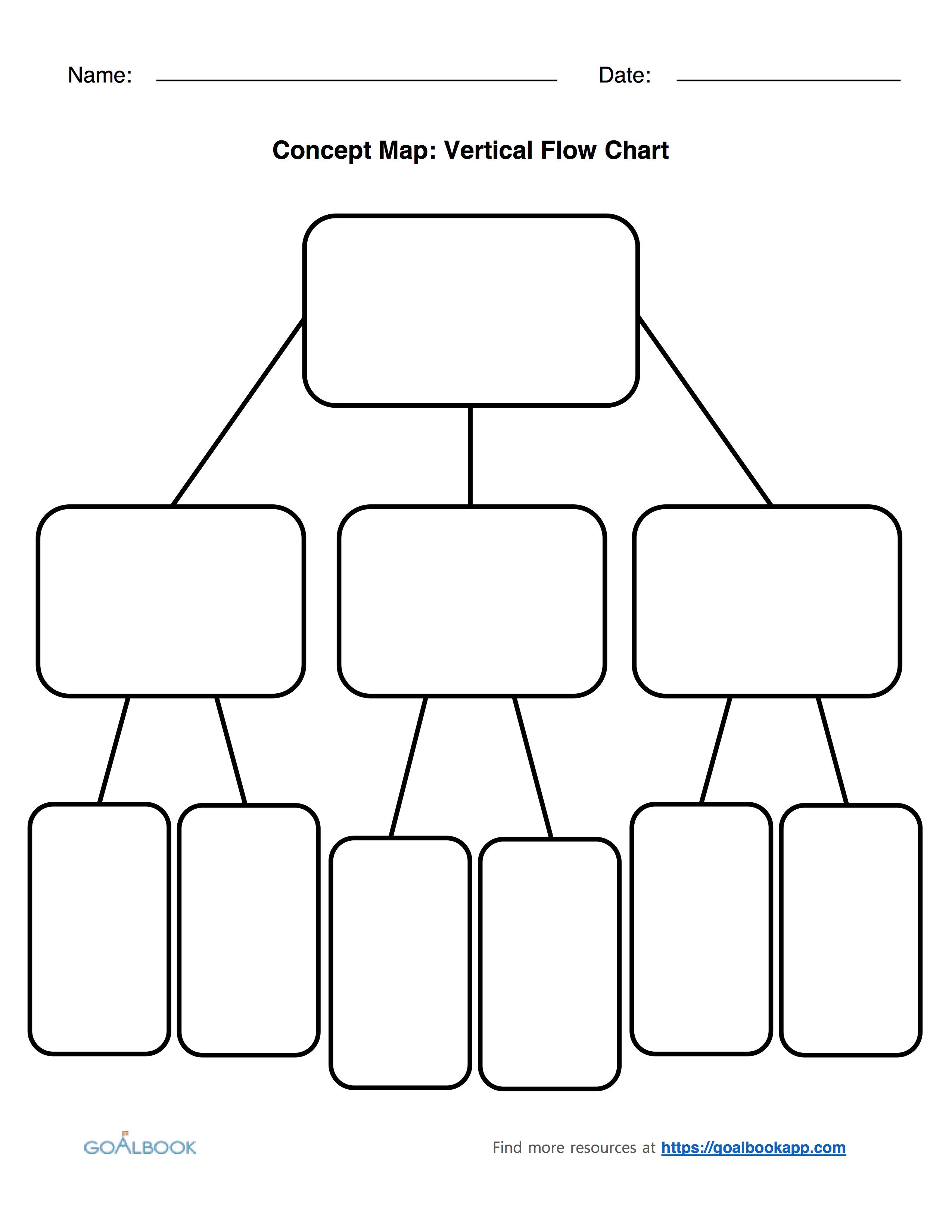 Knws Math Graphic Organizer