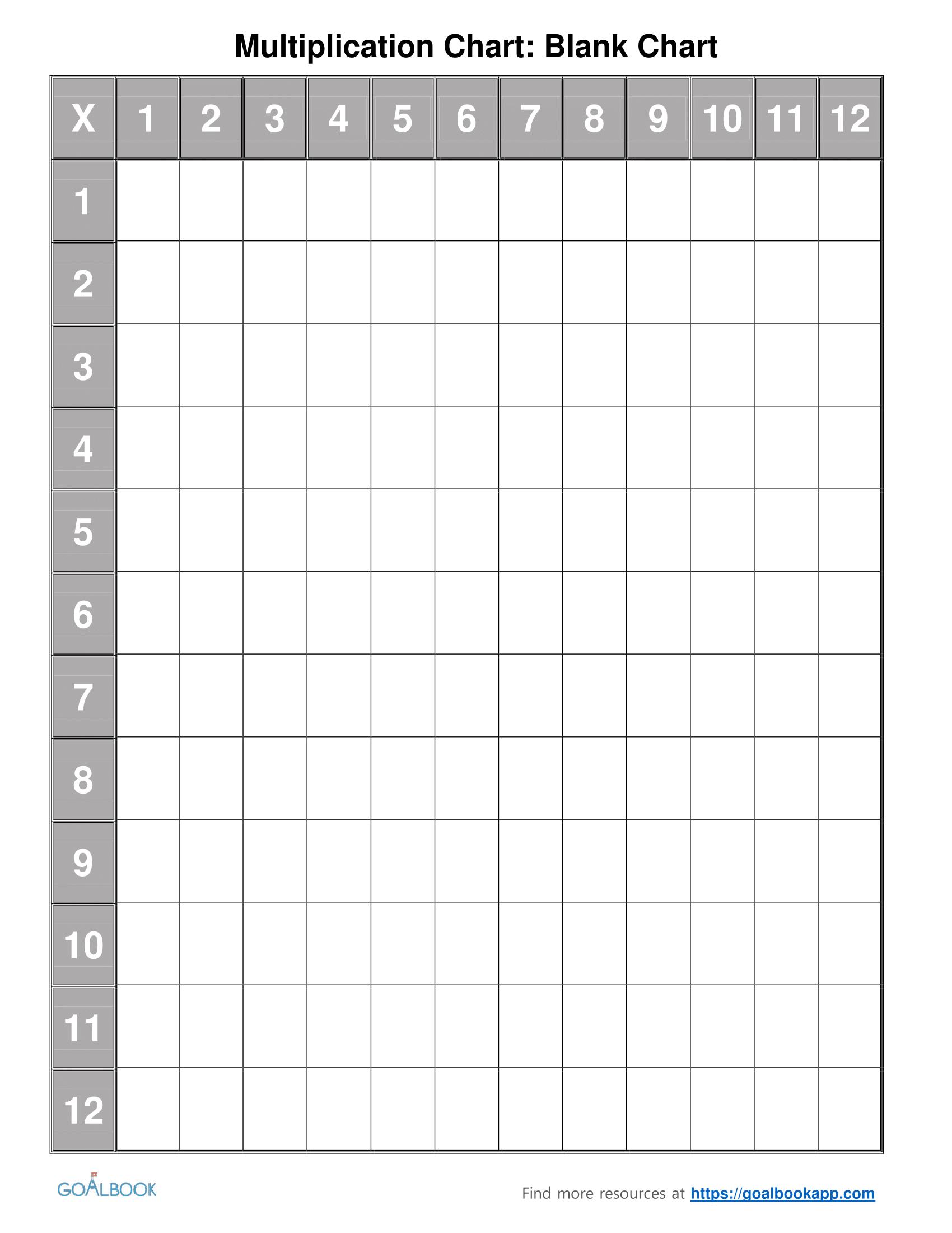 Blank Multiplication Chart 1 12 Printable