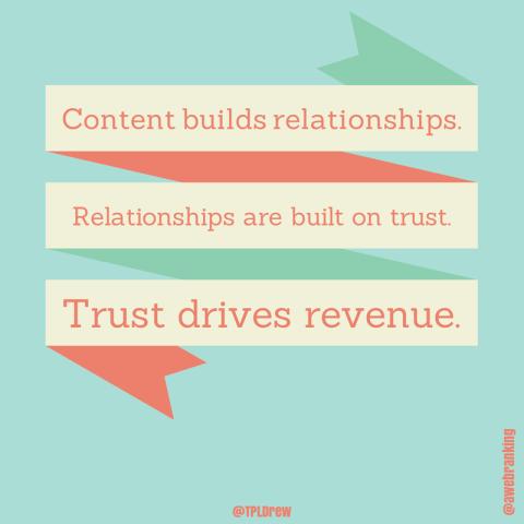 content-drives-revenue