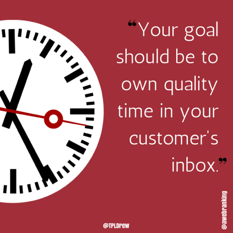Your goal should be to own quality time in your customer's inbox