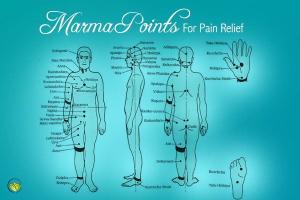 29 Marma Points For Pain Relief