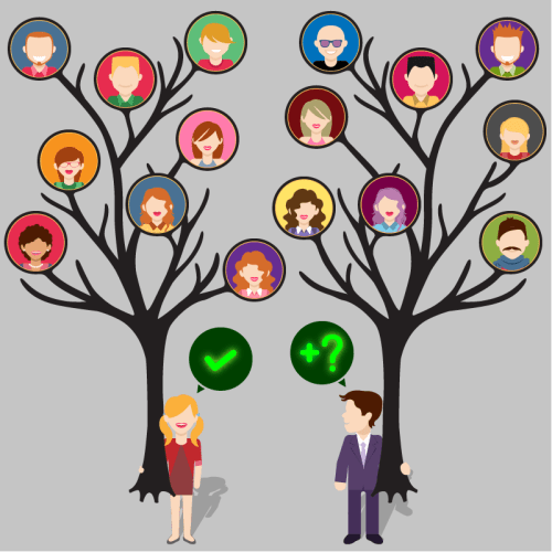 DNA EROS Oyunlaştırma Platformu Sosyalleşme Fonksiyonu