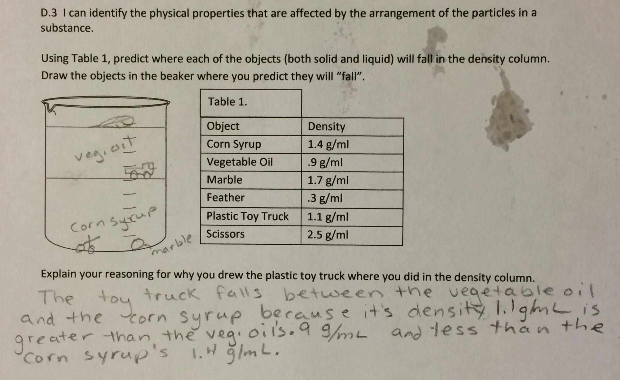 Lesson Density Test Tube Challenge