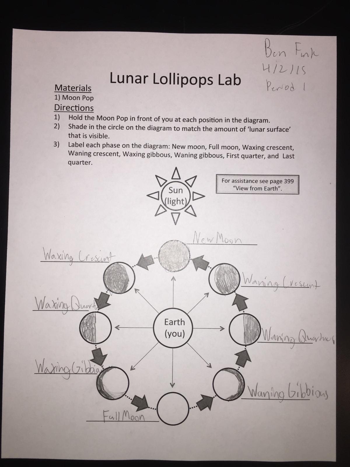 Eighth Grade Lesson Lunar Lollipops