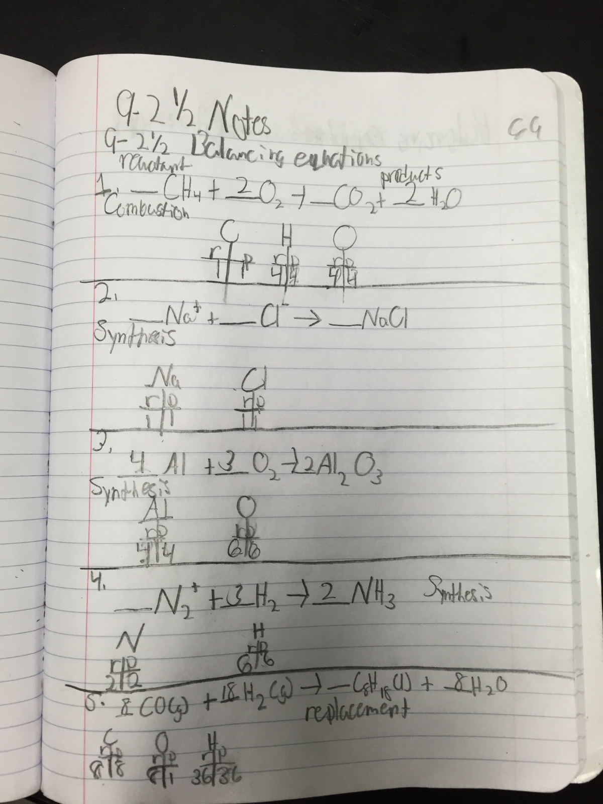Balancing Equations Worksheet Carson Dellosa
