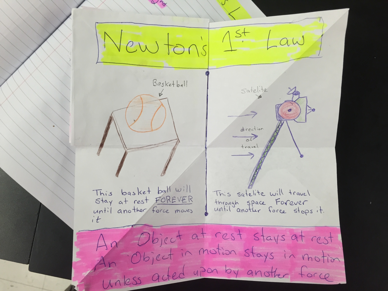 Eighth Grade Lesson Newton S 2nd Law Demonstration