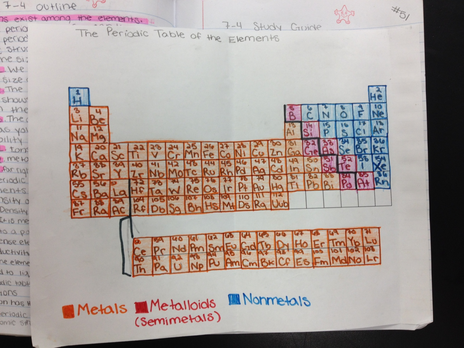 Eighth Grade Lesson Periodic Table Puzzle