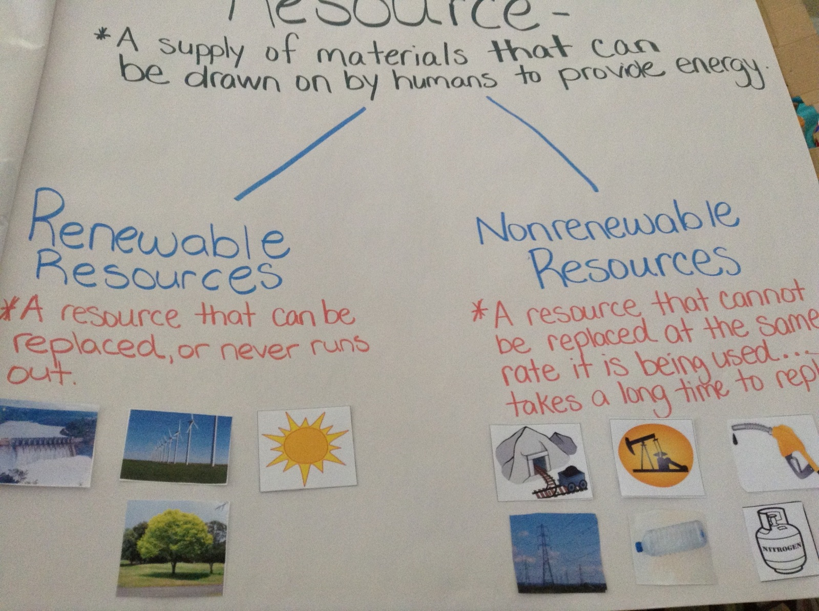 Comparison Between Renewable And Nonrenewable Resources