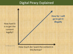 digital piracy explained