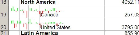US verse Canadian