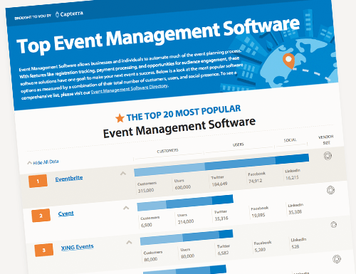 Free Online Event Registration Software