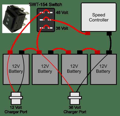Razor MX650 upgrade to 1000 watt motor