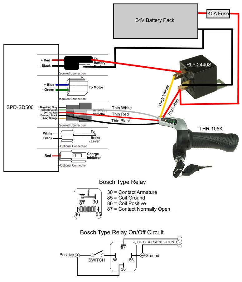 razor e150 scooter wiring diagram   33 wiring diagram