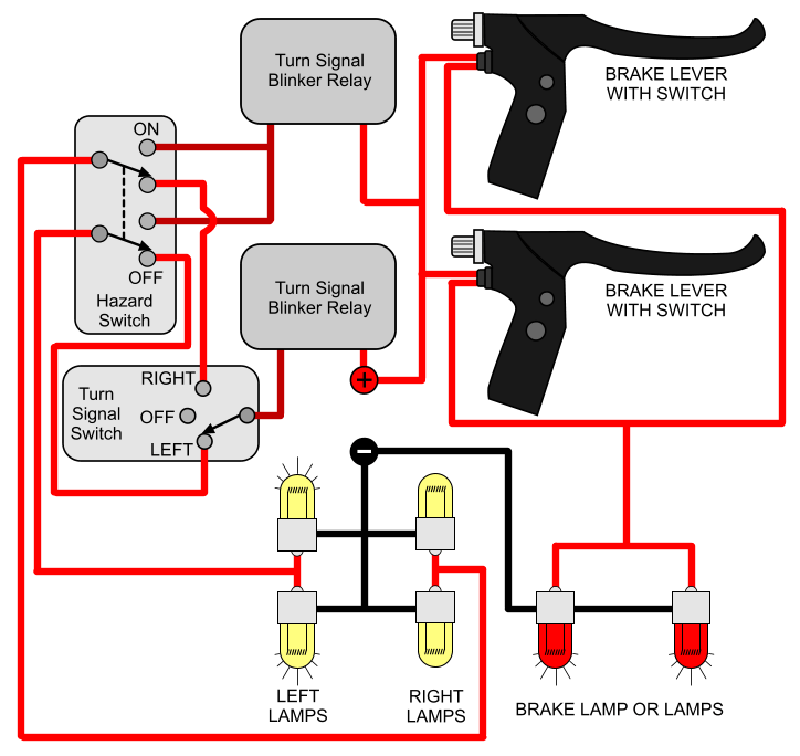 Everlasting Turn Signal Wiring Diagram Diagram – Signal Stat Wiring Diagram