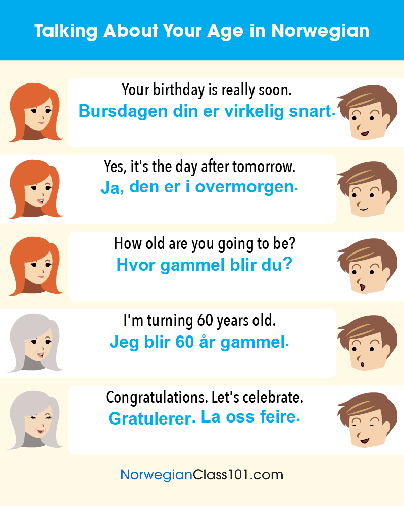 Learn Happy Birthday In Norwegian More Special Greetings