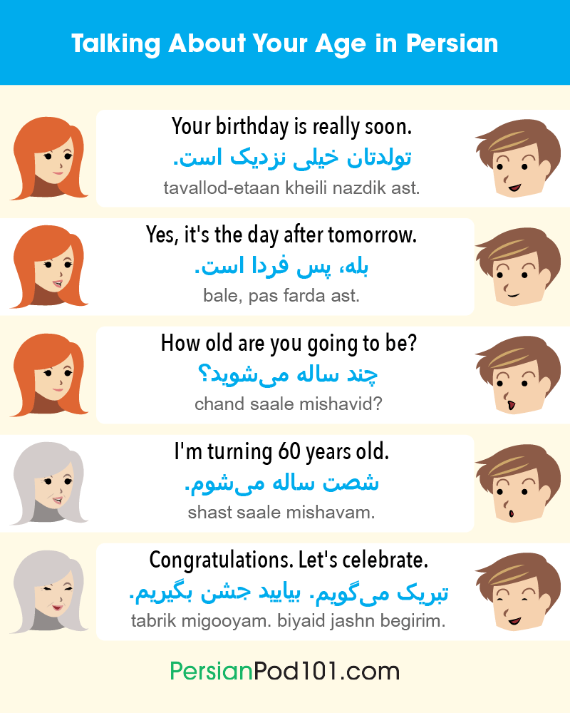 Learn Happy Birthday In Persian More Special Greetings