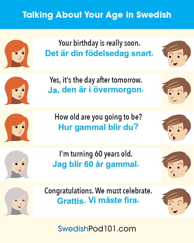 Learn Happy Birthday In Swedish More Special Greetings