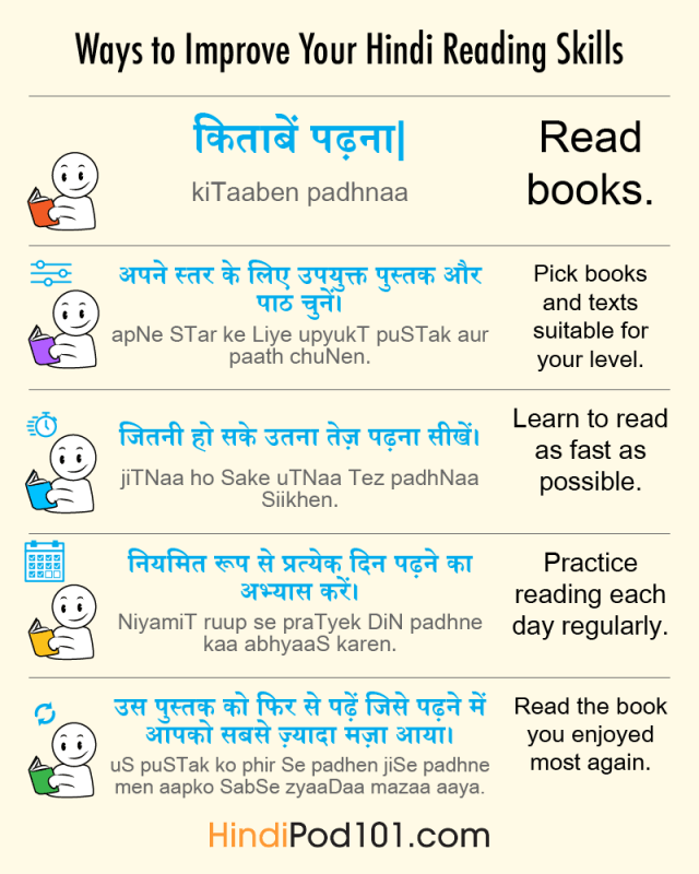 The Adjective in Hindi Grammar: 27 Adjectives in Hindi